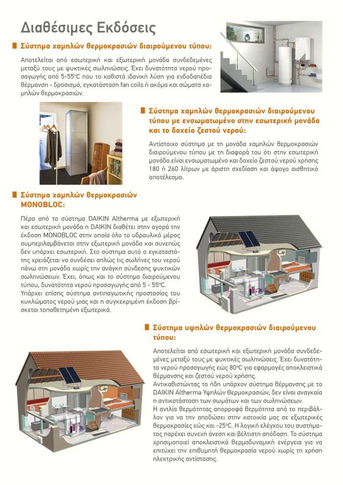 Andrianakos_Daikin_Altherma_Brochure_Layout3