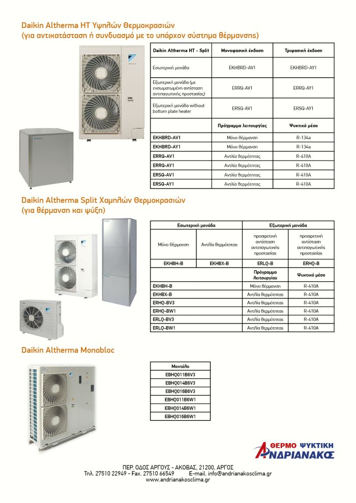 Andrianakos_Daikin_Altherma_Brochure_Layout4